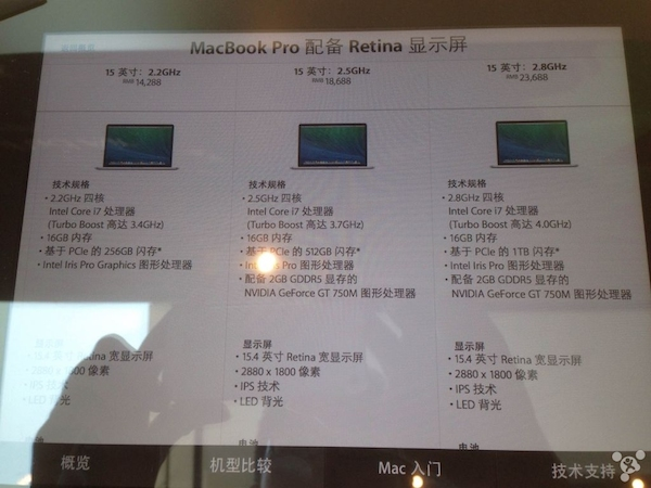 apple macbook pro retina speedbump