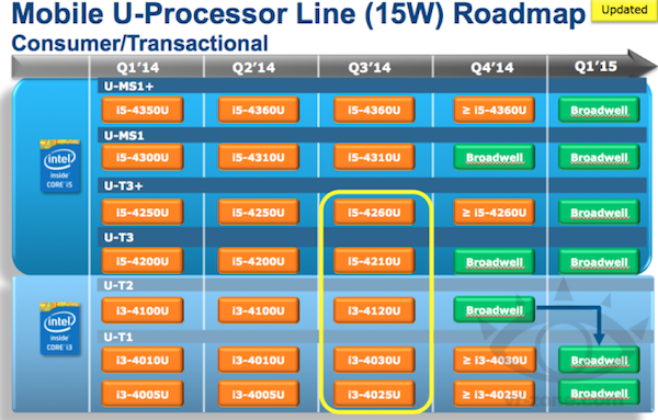 intel roadmap februar 2014 01