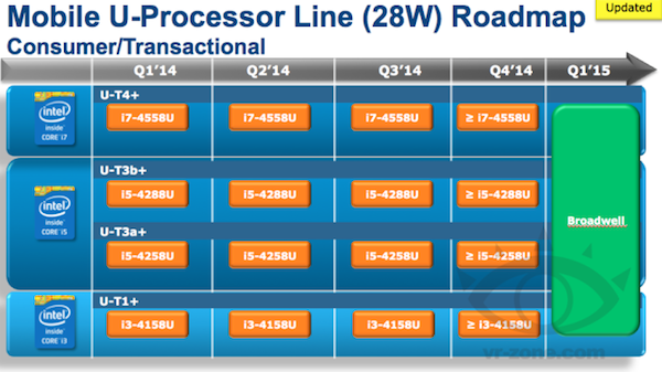 intel roadmap februar 2014 02