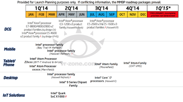 intel roadmap februar 2014 03