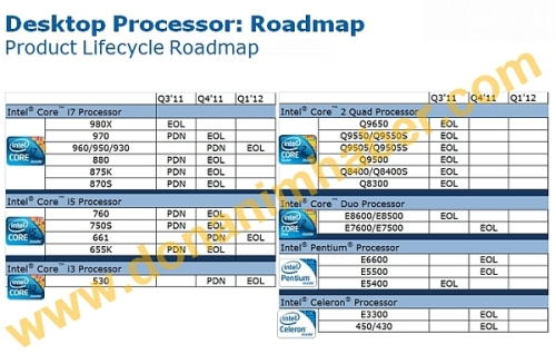 intel_roadmap_desktop_08_2011
