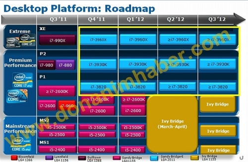 intel_roadmap_desktop_08_2011_2