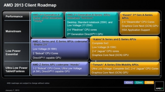 AMD-2013-roadmap-635x355
