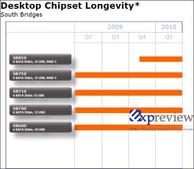 amd_roadmap_1_k
