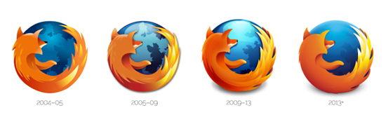 Firefox-Logo-Chronik