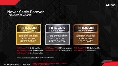 amd-never-settle-april2014-1