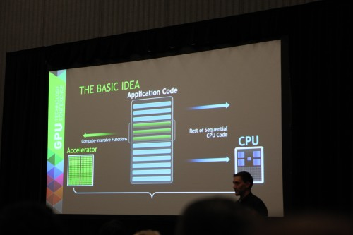 gtc2014-tegra-unified-memory-1