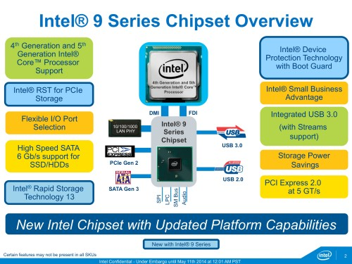 intel-haswellrefresh-chipsatz-vortellung-01
