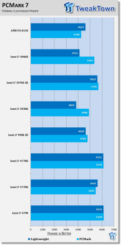 tweaktown-intel-i7-4790-benchmark-01
