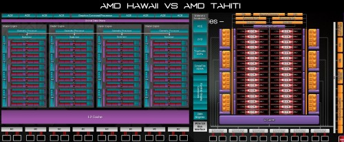videocardz-blockdiagramme-hawaii-02